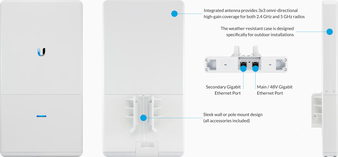 unifi-ap-ac-outdoor-features-design