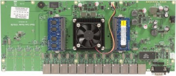ccr1036-12g-4g MikroTik Routerboard